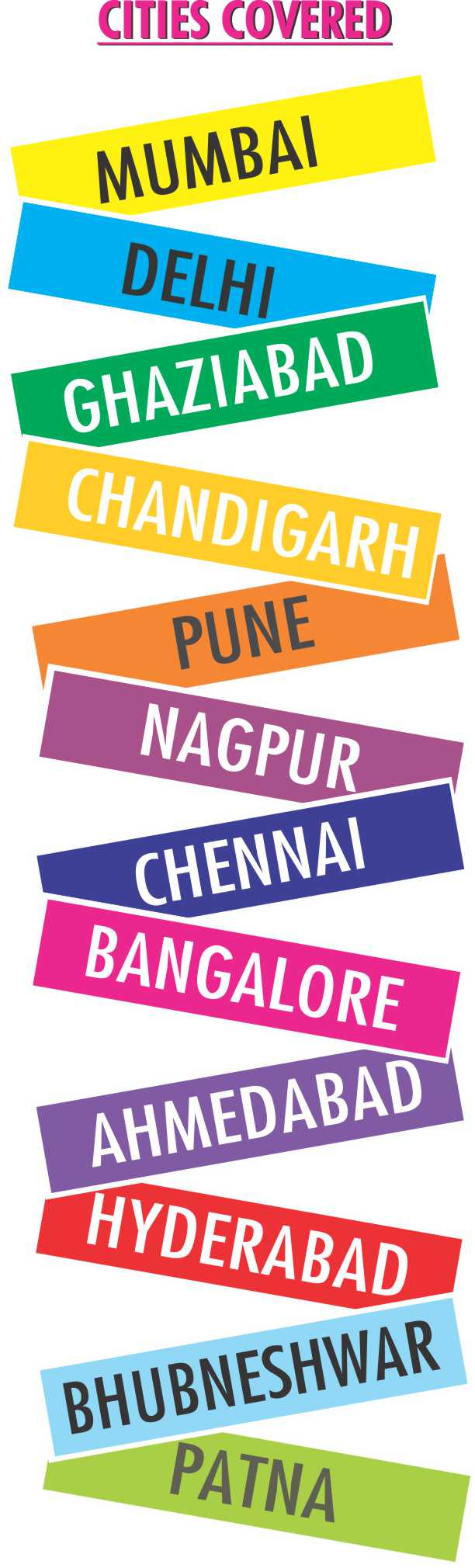 cities in india for public notice ads